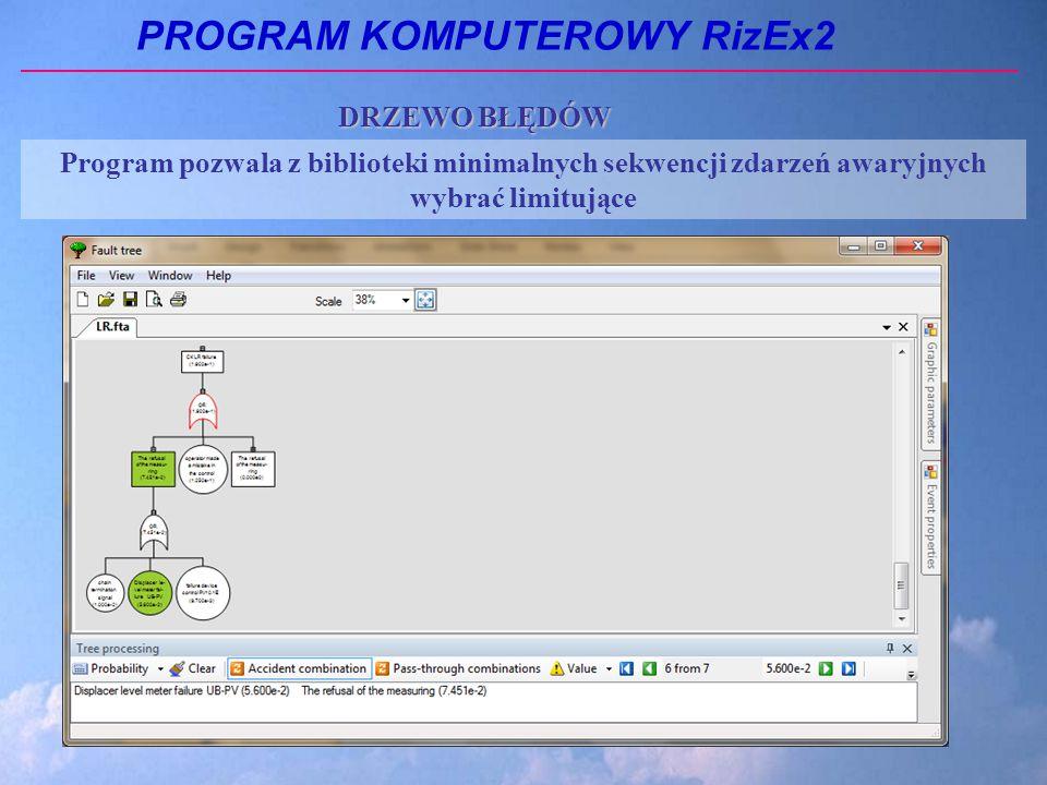 DRZEWO BŁĘDÓW Program pozwala z biblioteki minimalnych sekwencji zdarzeń awaryjnych wybrać limitujące.