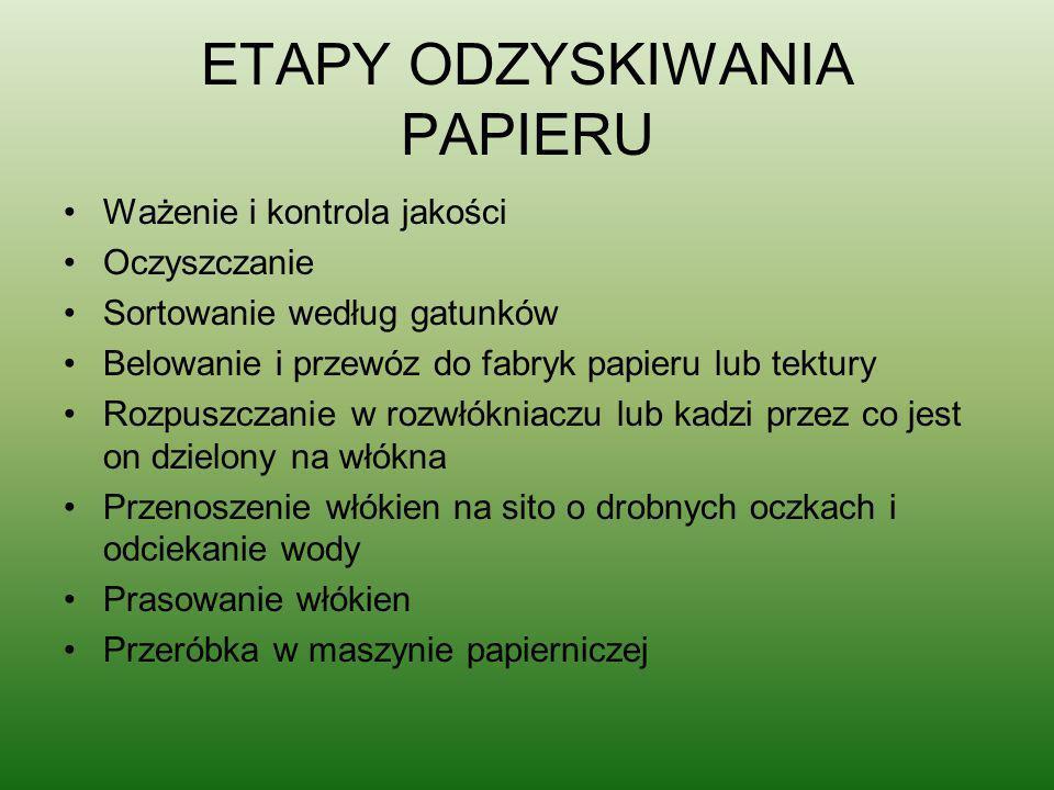 ETAPY ODZYSKIWANIA PAPIERU