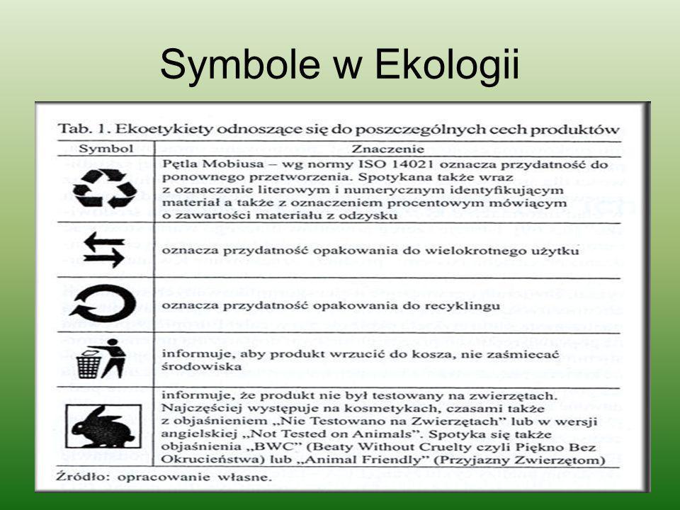 Symbole w Ekologii