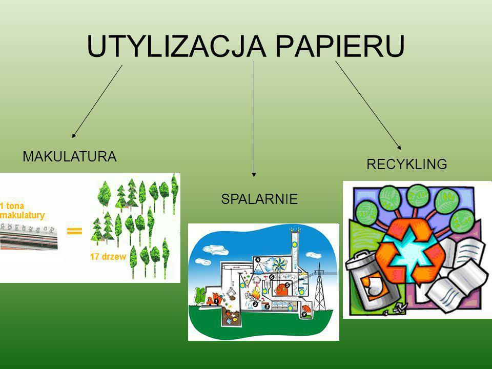 UTYLIZACJA PAPIERU MAKULATURA RECYKLING SPALARNIE