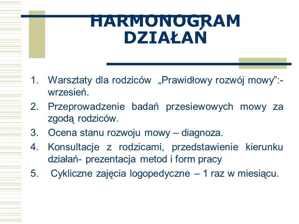 """HARMONOGRAM DZIAŁAŃ Warsztaty dla rodziców """"Prawidłowy rozwój mowy :- wrzesień. Przeprowadzenie badań przesiewowych mowy za zgodą rodziców."""