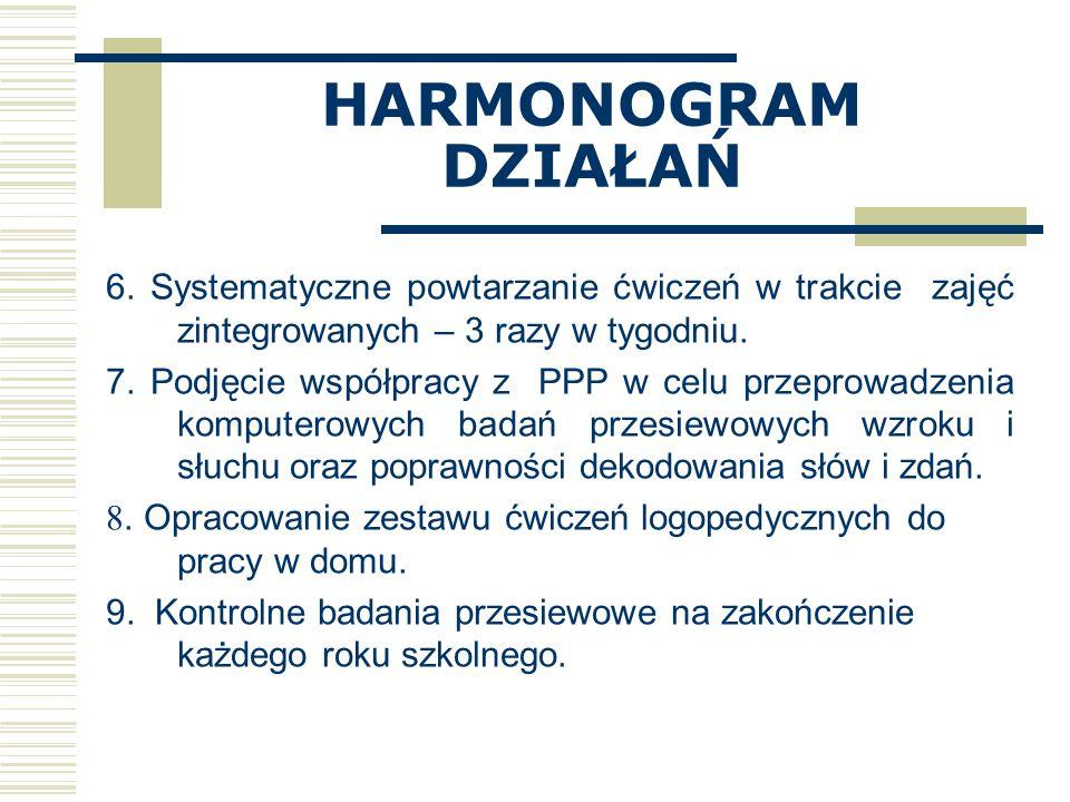 HARMONOGRAM DZIAŁAŃ 6. Systematyczne powtarzanie ćwiczeń w trakcie zajęć zintegrowanych – 3 razy w tygodniu.