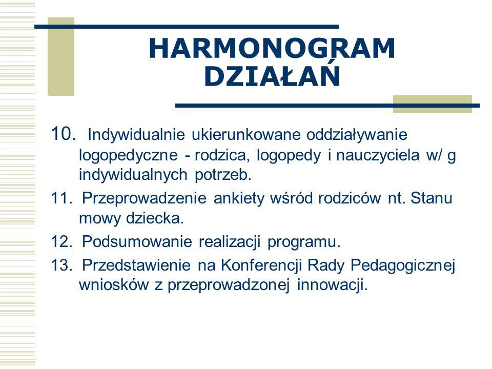 HARMONOGRAM DZIAŁAŃ 10. Indywidualnie ukierunkowane oddziaływanie logopedyczne - rodzica, logopedy i nauczyciela w/ g indywidualnych potrzeb.