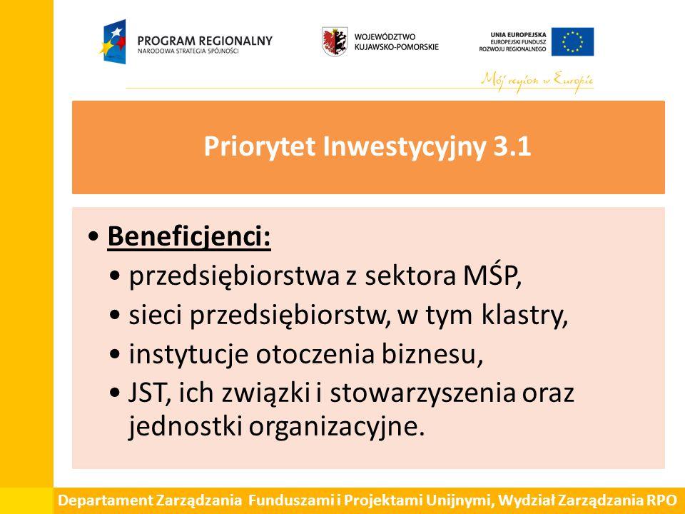 Priorytet Inwestycyjny 3.1