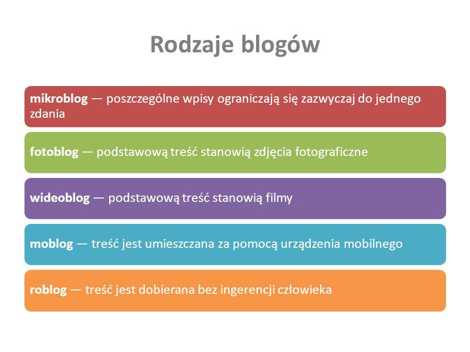 Rodzaje blogów mikroblog — poszczególne wpisy ograniczają się zazwyczaj do jednego zdania.