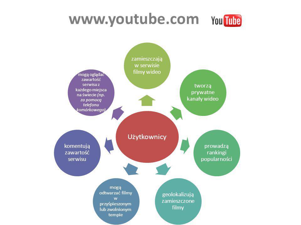 www.youtube.com Użytkownicy zamieszczają w serwisie filmy wideo