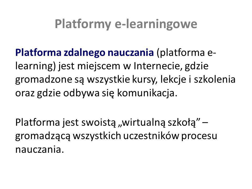 Platformy e-learningowe