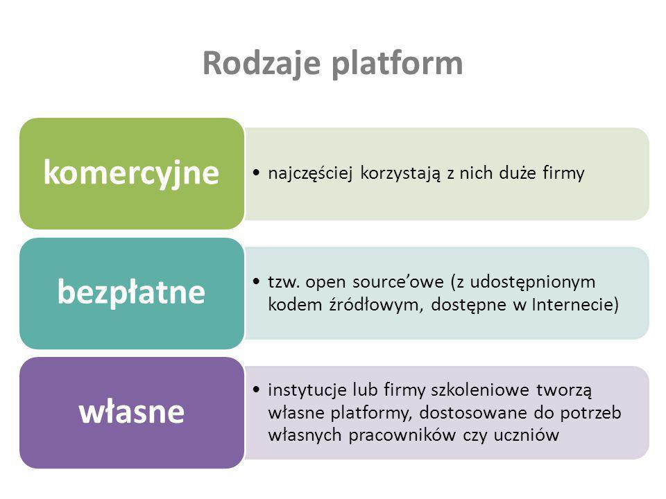 Rodzaje platform bezpłatne własne