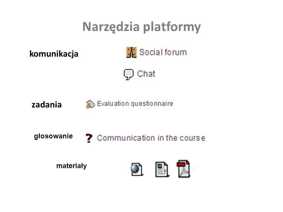 Narzędzia platformy komunikacja zadania głosowanie materiały