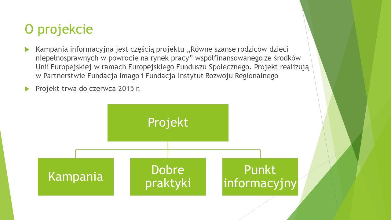 O projekcie Projekt Kampania Dobre praktyki Punkt informacyjny