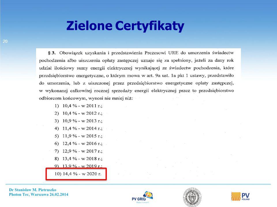 """Jakie """"inwestycje wymusił system zielonych certyfikatów"""