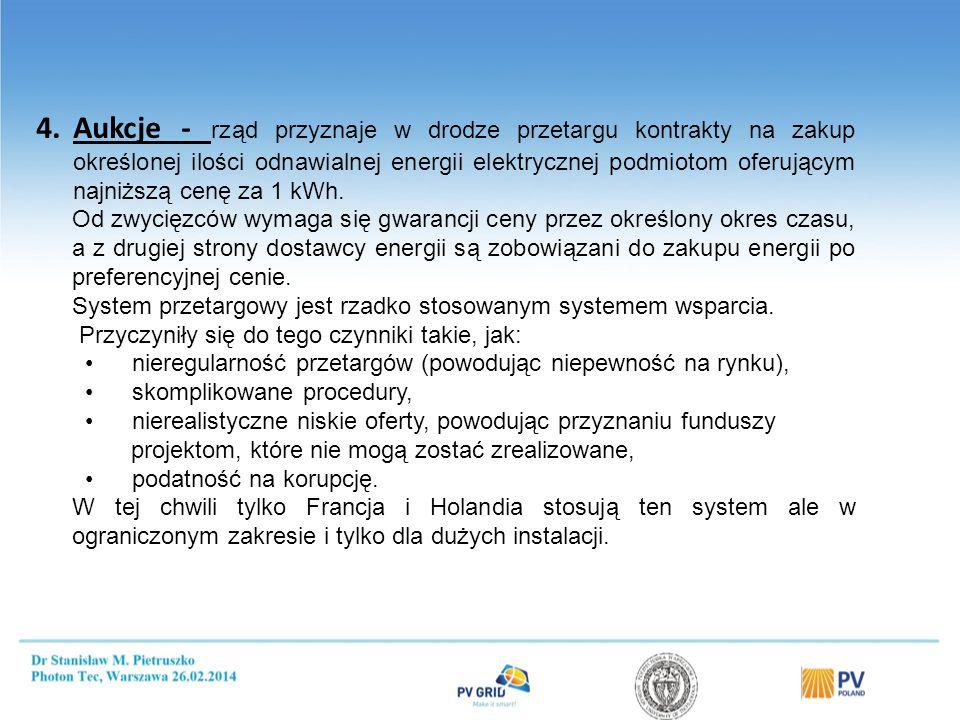 Zmiany w Prawie Energetycznym tzw. mały trójpak