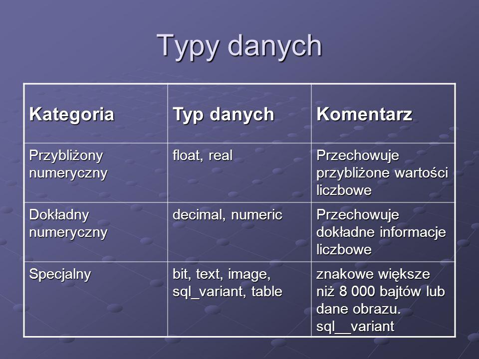Typy danych Kategoria Typ danych Komentarz Przybliżony numeryczny