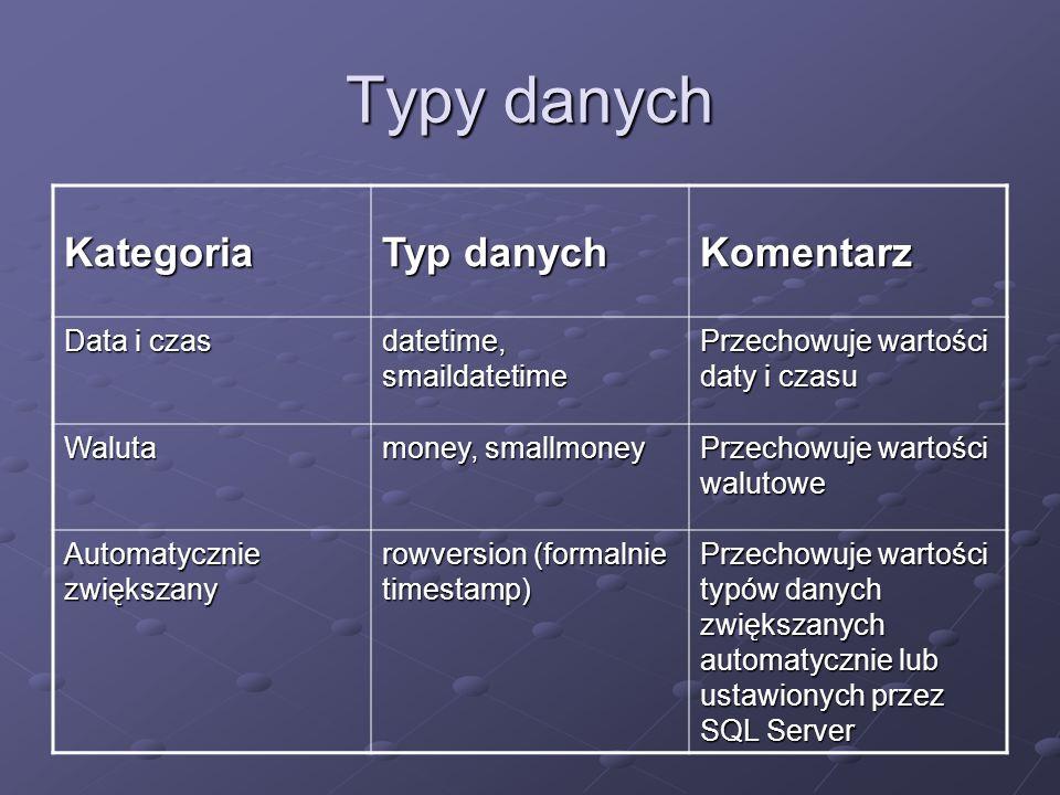 Typy danych Kategoria Typ danych Komentarz Data i czas