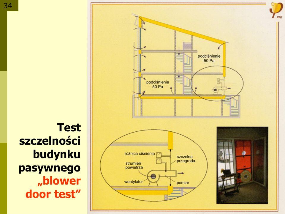 """Test szczelności budynku pasywnego """"blower door test"""