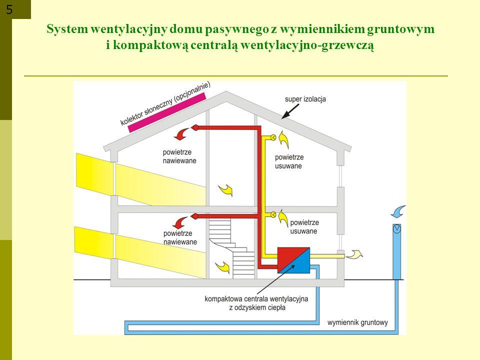 System wentylacyjny domu pasywnego z wymiennikiem gruntowym i kompaktową centralą wentylacyjno-grzewczą