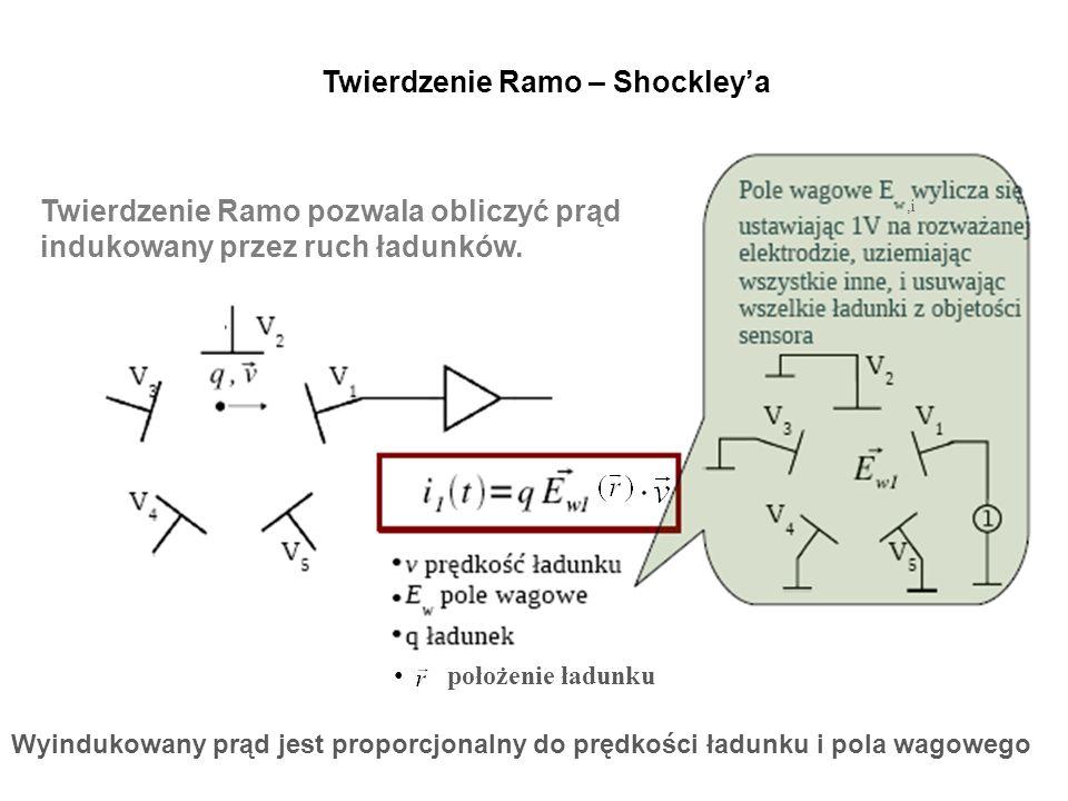 Twierdzenie Ramo – Shockley'a