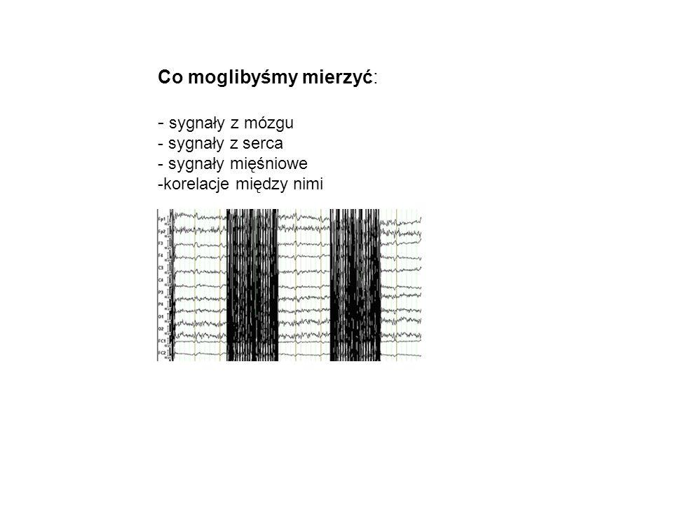 Co moglibyśmy mierzyć: sygnały z mózgu
