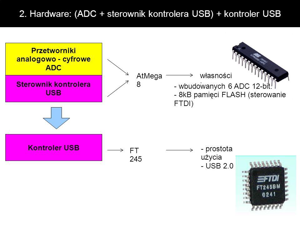 Sterownik kontrolera USB
