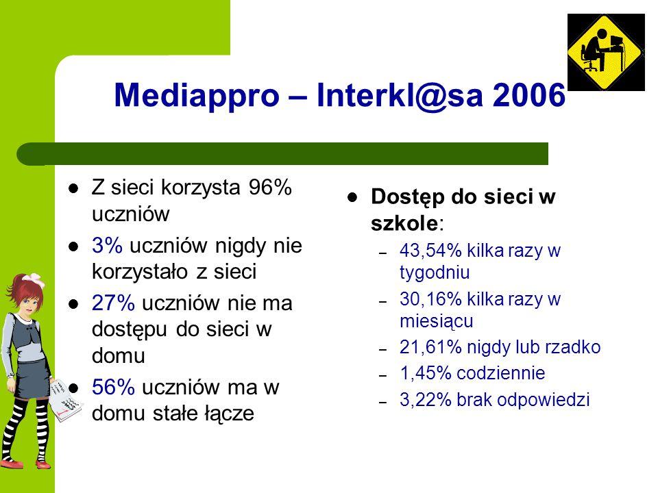 Mediappro – Interkl@sa 2006
