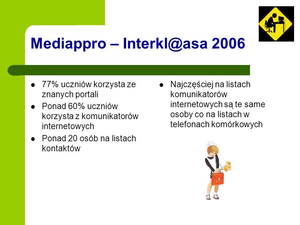 Mediappro – Interkl@asa 2006