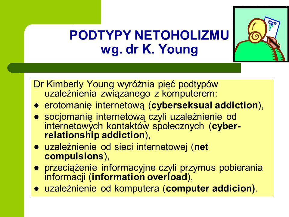 PODTYPY NETOHOLIZMU wg. dr K. Young