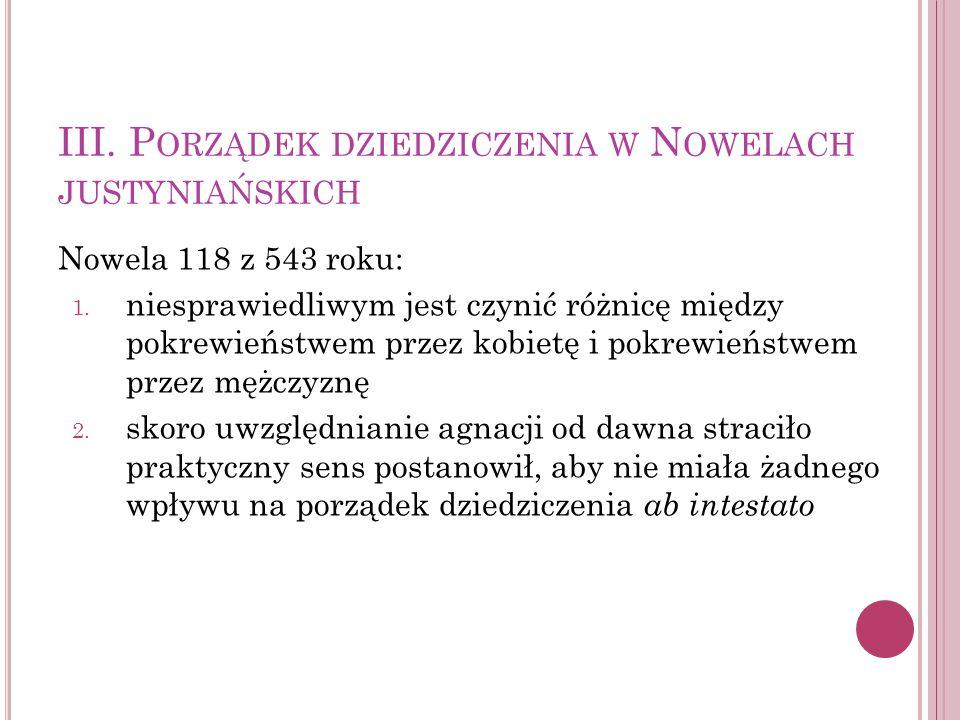III. Porządek dziedziczenia w Nowelach justyniańskich