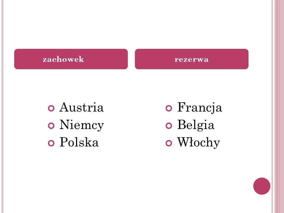 zachowek rezerwa Austria Niemcy Polska Francja Belgia Włochy