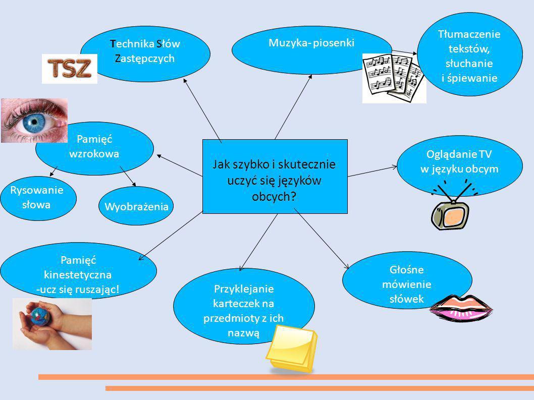 Jak szybko i skutecznie uczyć się języków obcych