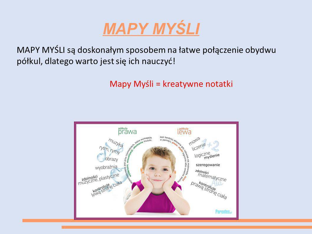 MAPY MYŚLI MAPY MYŚLI są doskonałym sposobem na łatwe połączenie obydwu półkul, dlatego warto jest się ich nauczyć!