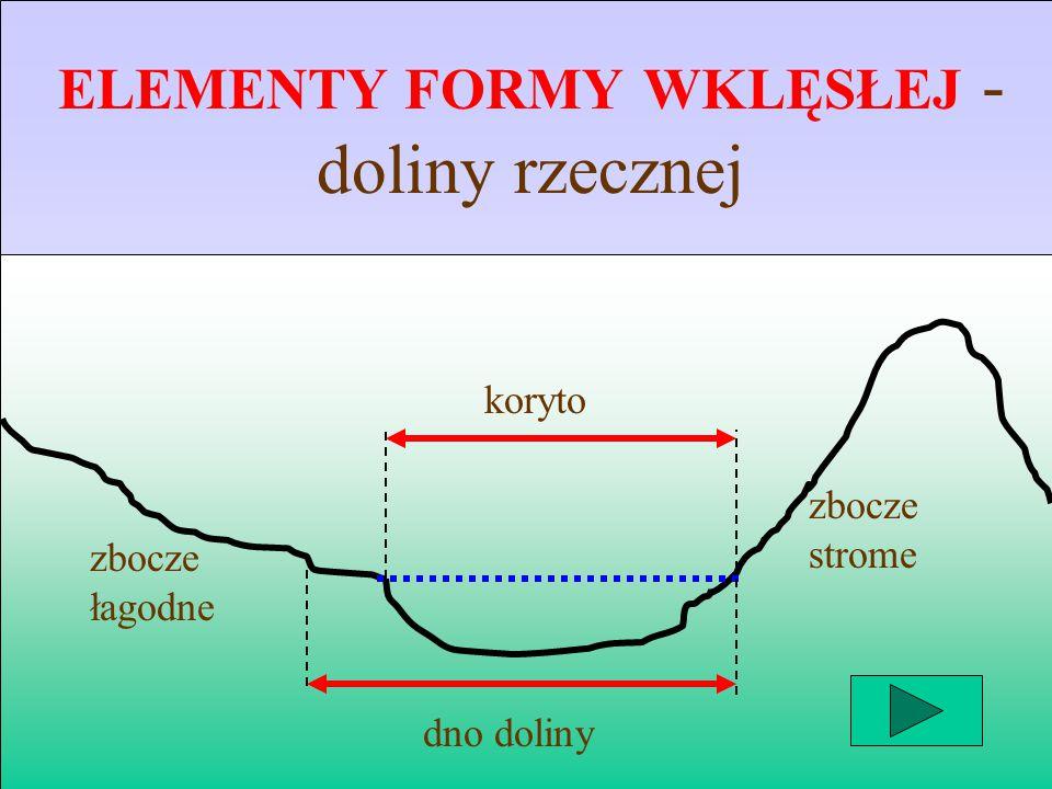 ELEMENTY FORMY WKLĘSŁEJ - doliny rzecznej