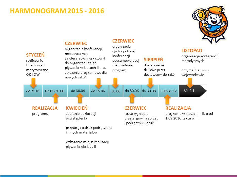 HARMONOGRAM 2015 - 2016 CZERWIEC CZERWIEC LISTOPAD STYCZEŃ SIERPIEŃ
