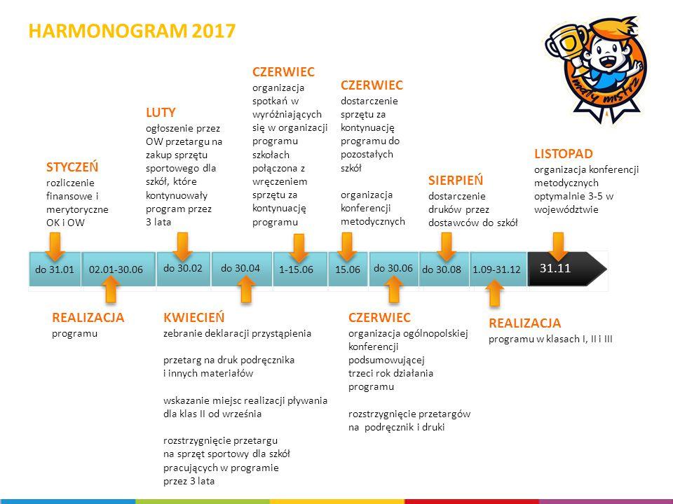 HARMONOGRAM 2017 CZERWIEC CZERWIEC LUTY LISTOPAD STYCZEŃ SIERPIEŃ