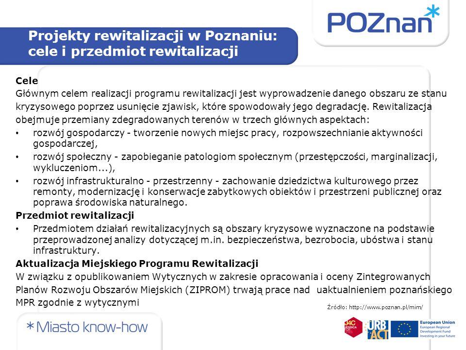 Projekty rewitalizacji w Poznaniu: cele i przedmiot rewitalizacji