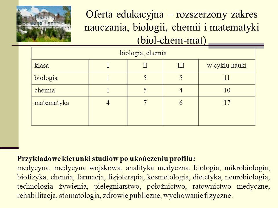 Oferta edukacyjna – rozszerzony zakres nauczania, biologii, chemii i matematyki (biol-chem-mat)