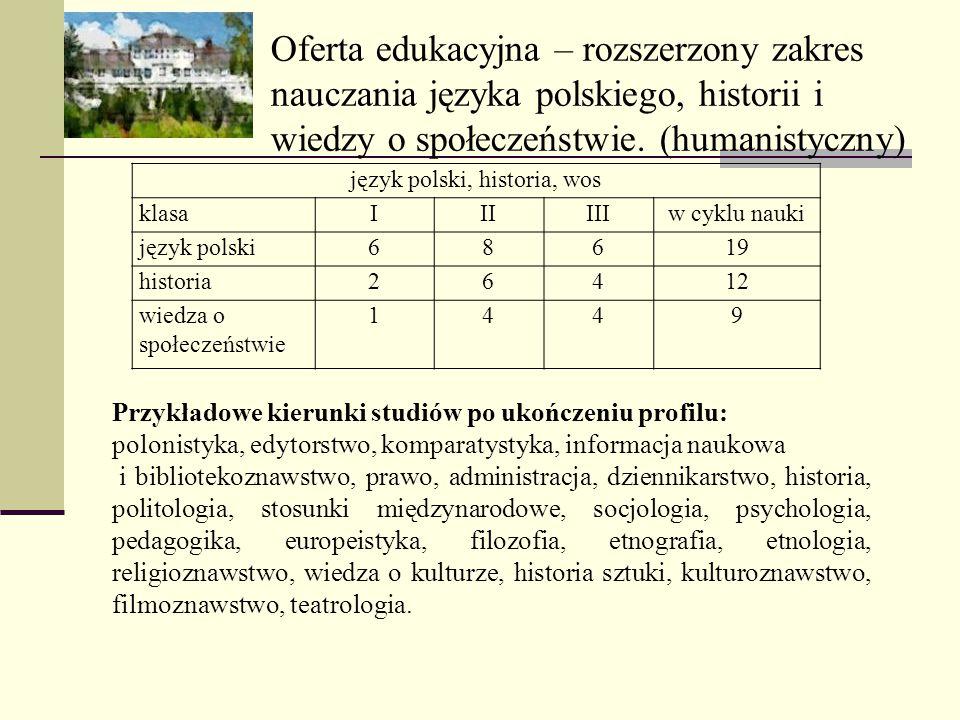 język polski, historia, wos