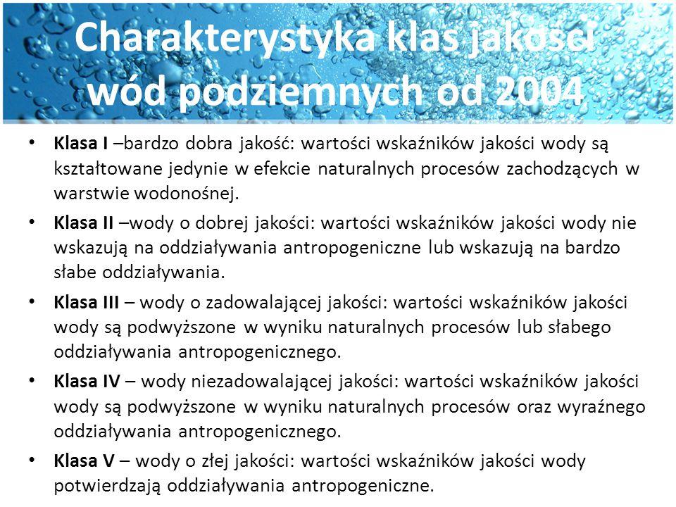 Charakterystyka klas jakości wód podziemnych od 2004