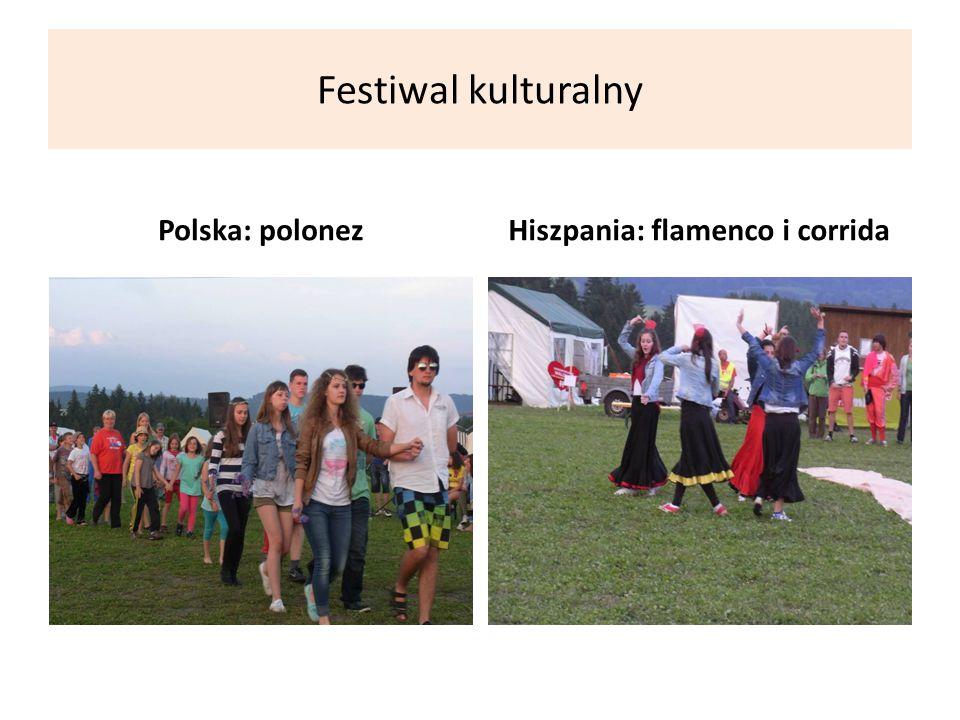 Hiszpania: flamenco i corrida