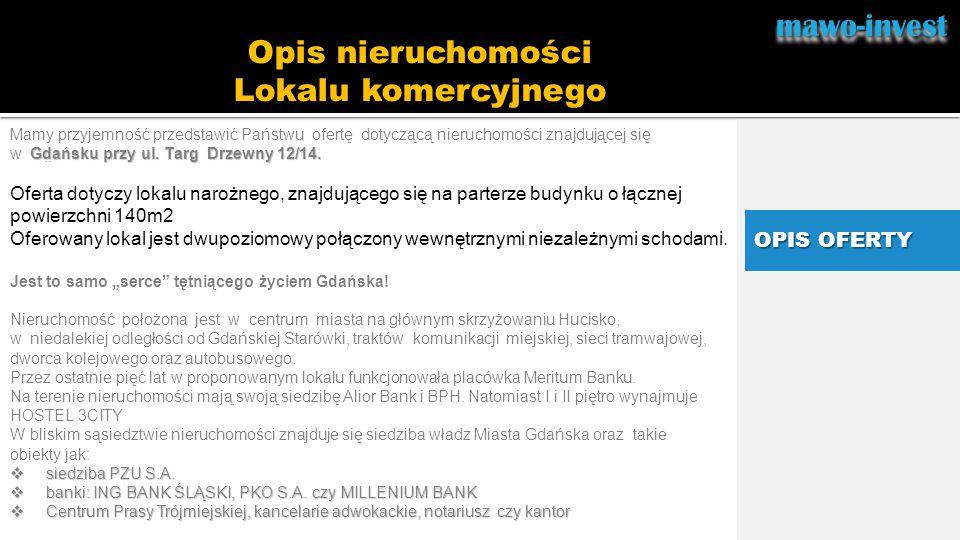 mawo-invest Opis nieruchomości Lokalu komercyjnego OPIS OFERTY
