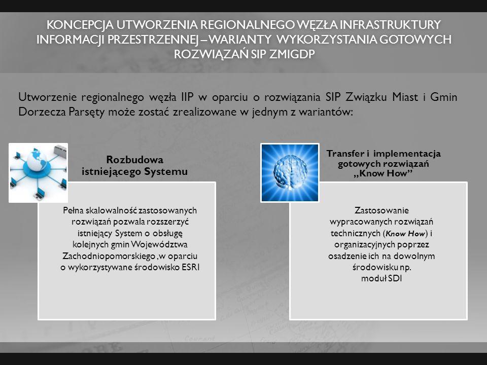 Koncepcja utworzenia regionalnego węzła infrastruktury informacji przestrzennej – warianty wykorzystania gotowych rozwiązań Sip ZMIGDP