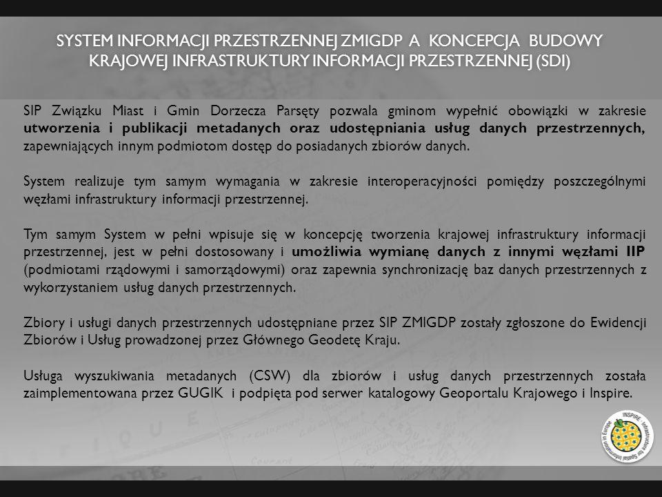 System informacji Przestrzennej ZMIGDP a koncepcja budowy krajowej infrastruktury informacji przestrzennej (SDI)
