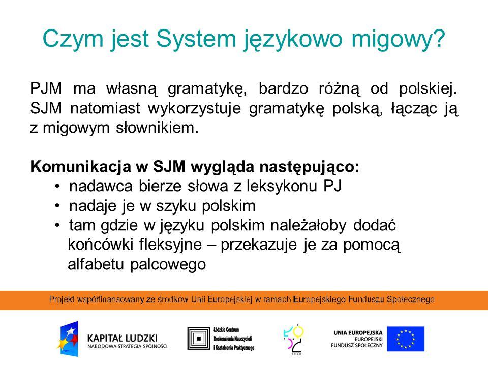 Czym jest System językowo migowy