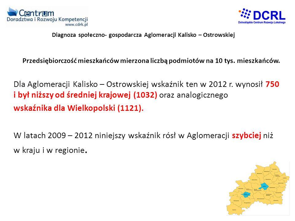 Diagnoza społeczno- gospodarcza Aglomeracji Kalisko – Ostrowskiej