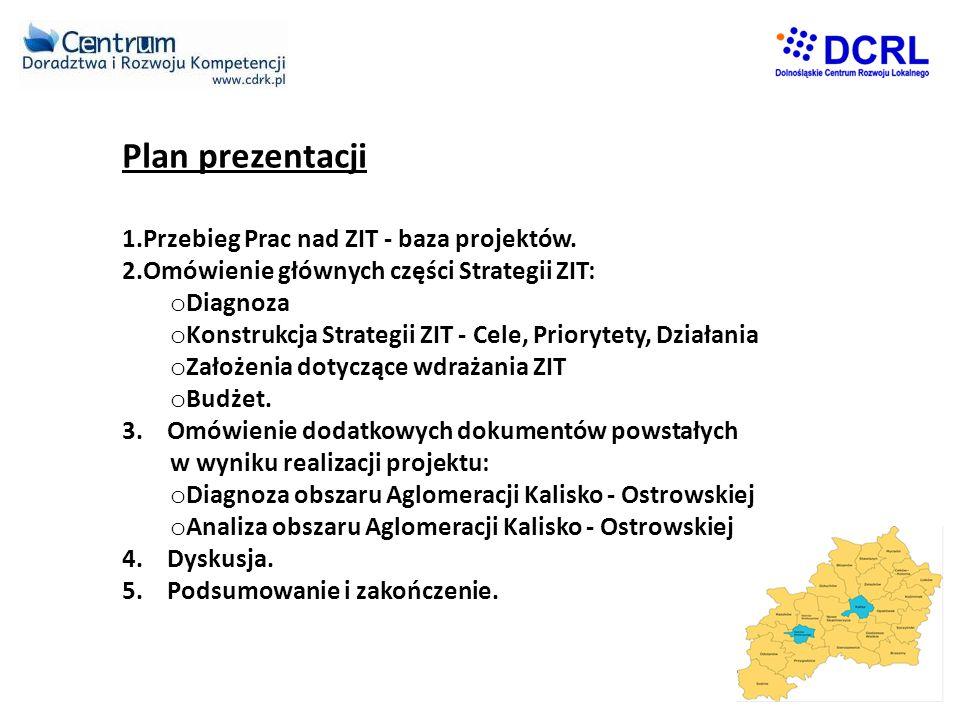 Plan prezentacji Przebieg Prac nad ZIT - baza projektów.
