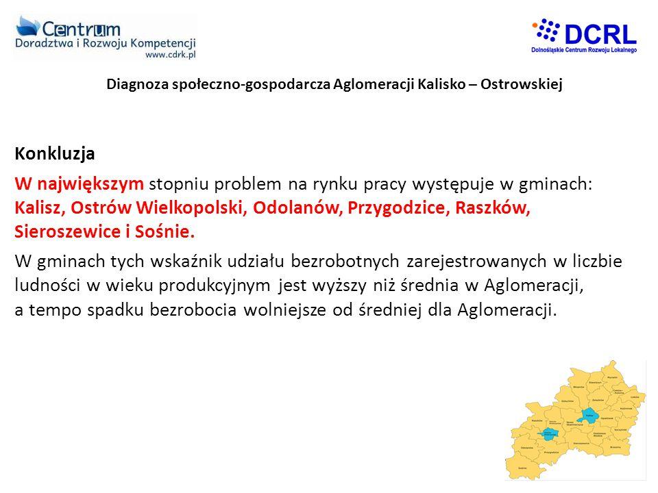 Diagnoza społeczno-gospodarcza Aglomeracji Kalisko – Ostrowskiej