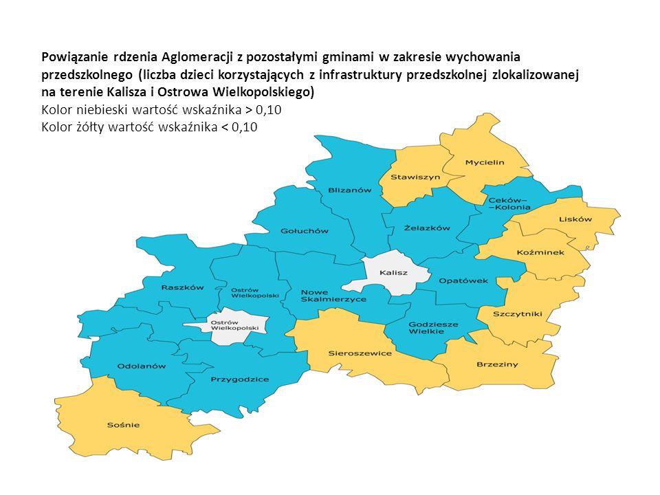 Powiązanie rdzenia Aglomeracji z pozostałymi gminami w zakresie wychowania przedszkolnego (liczba dzieci korzystających z infrastruktury przedszkolnej zlokalizowanej na terenie Kalisza i Ostrowa Wielkopolskiego) Kolor niebieski wartość wskaźnika > 0,10 Kolor żółty wartość wskaźnika < 0,10