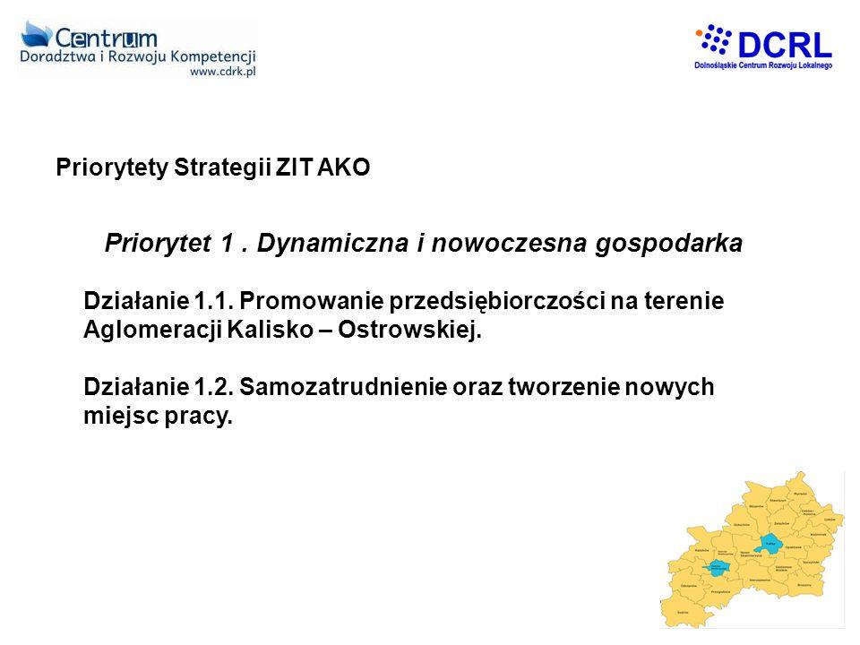 Priorytet 1 . Dynamiczna i nowoczesna gospodarka