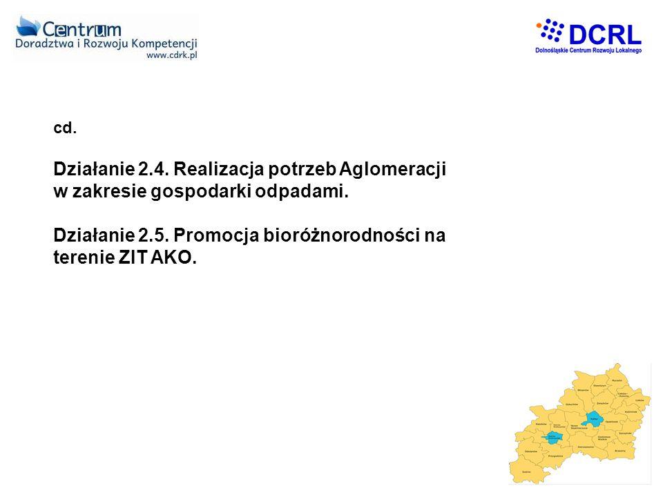 Działanie 2.5. Promocja bioróżnorodności na terenie ZIT AKO.