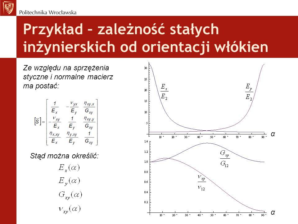 Przykład – zależność stałych inżynierskich od orientacji włókien