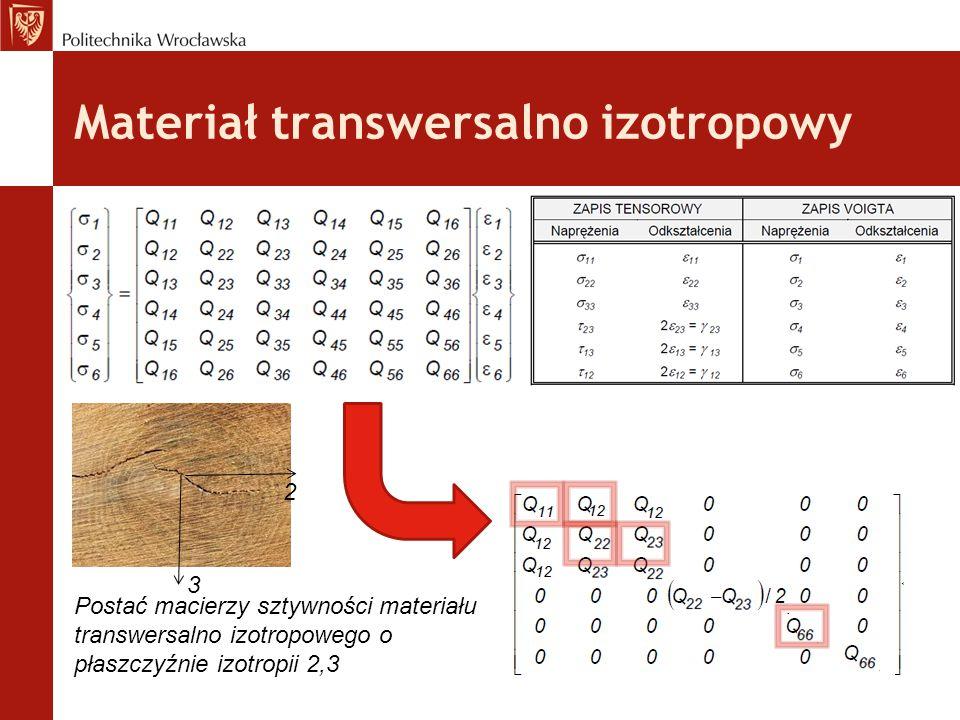 Materiał transwersalno izotropowy